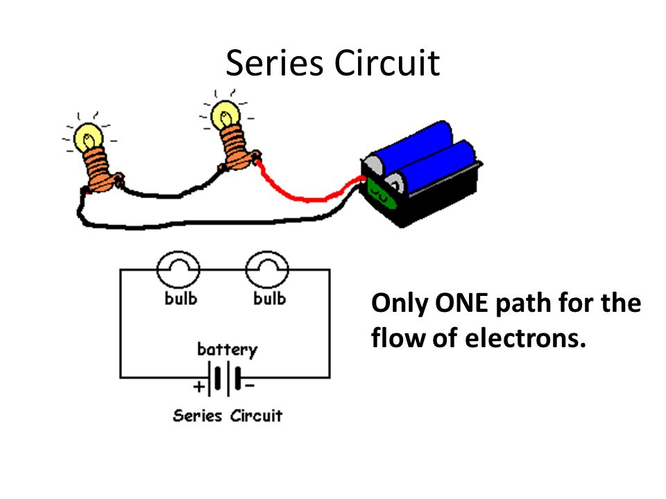 series circuit is a circuit with only one path for the current to