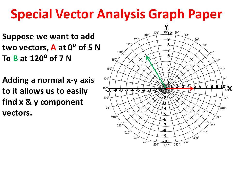 graph paper 25 x 25