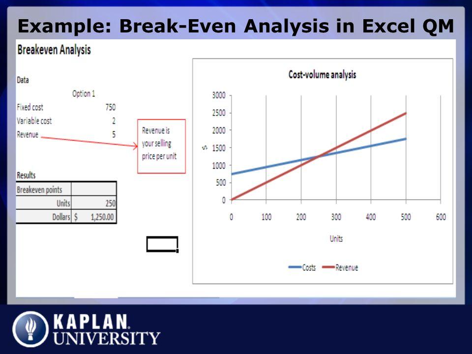 Breakeven Analysis Excel Templatebillybullockus