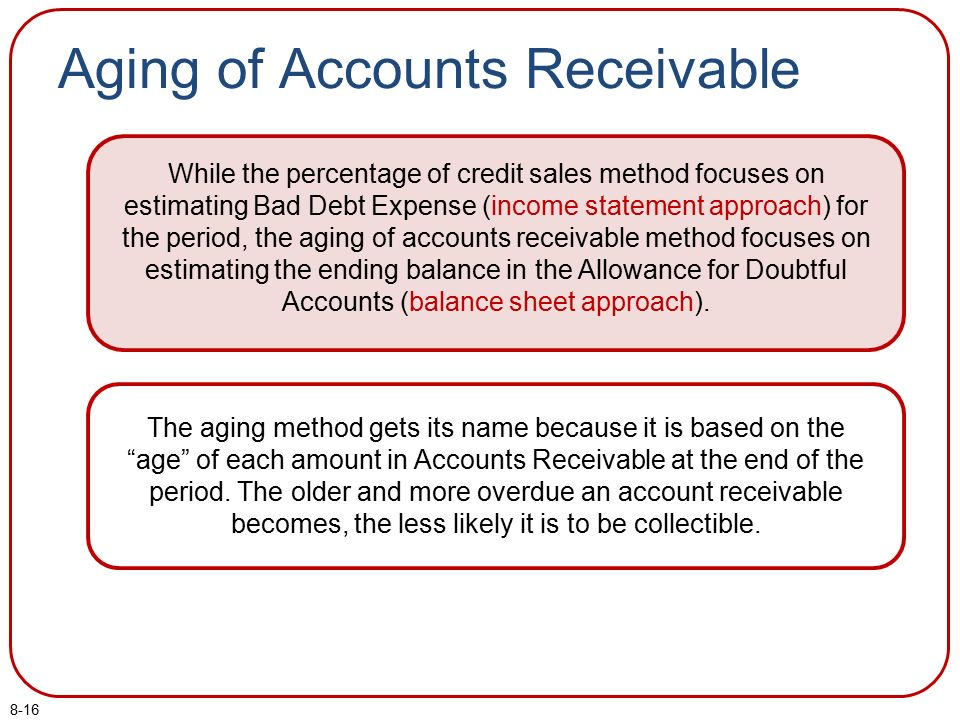 Aging accounts receivable method definition / Ixledger coin design jobs