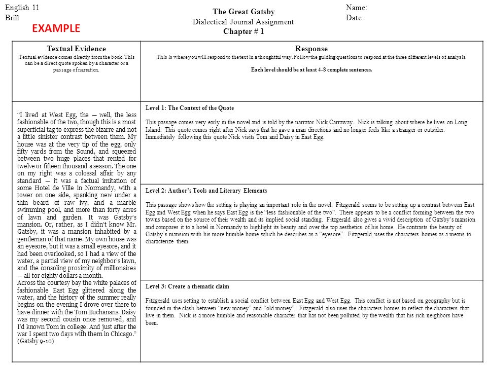 The Great Gatsby Reading Journal - New York Essays