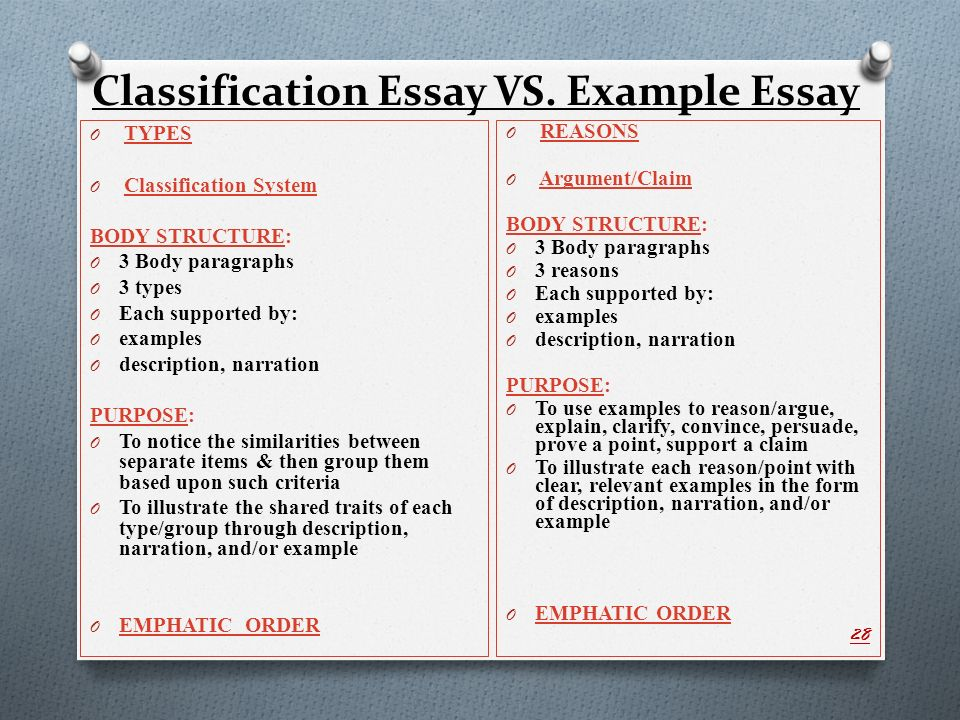 Types of classification essays
