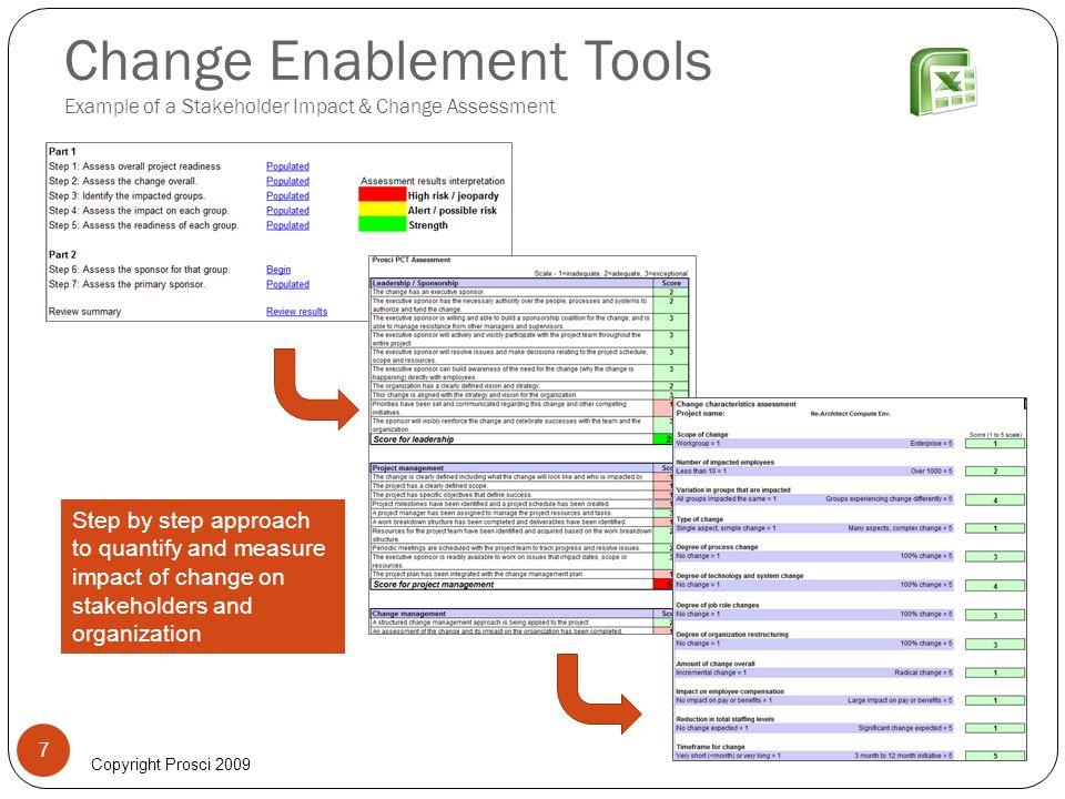 Organizational Change Impact Assessment Template  Risk Matrix