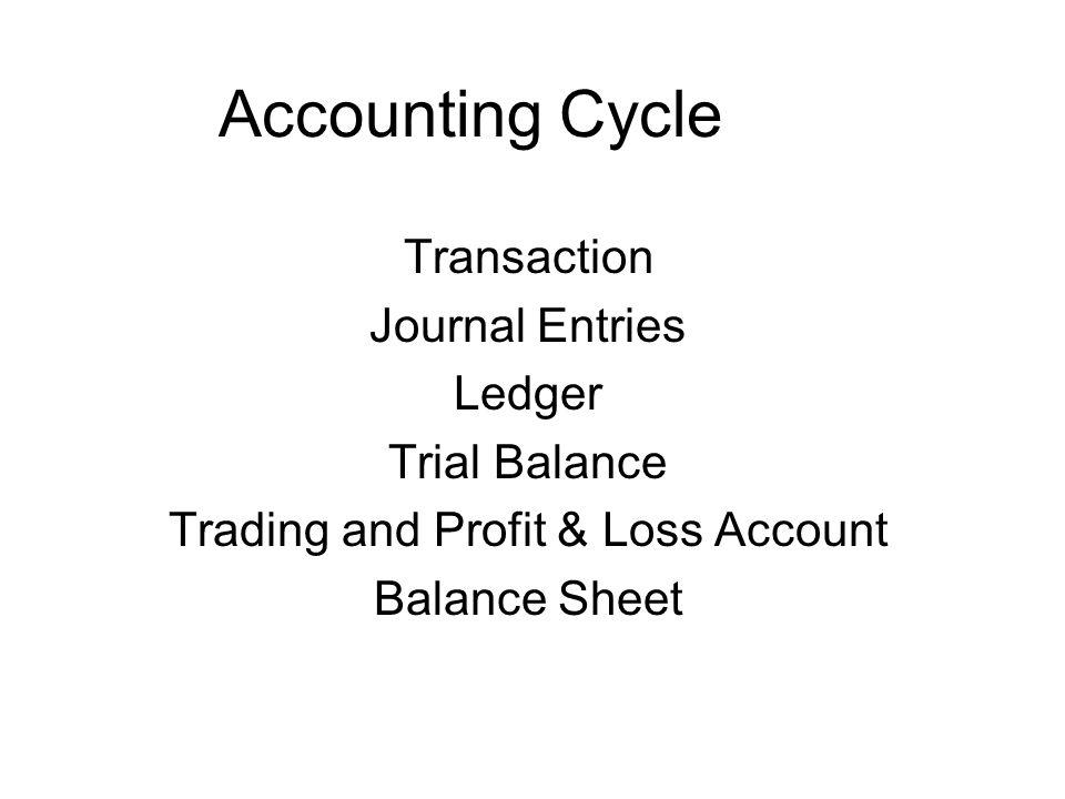 loss and profit account - Josemulinohouse - profit and loss ledger