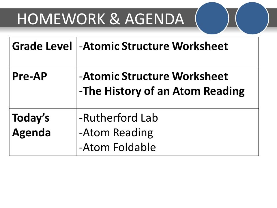 Atomic Structure Worksheet Atomic Structure Diagrams Of The Plum