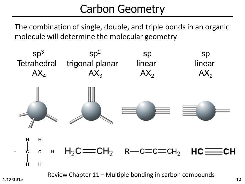 Carbon Single Bond - carbon bonds