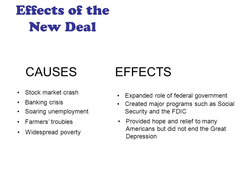 The Great Depression Causes And Effects ophion - the great depression causes and effects