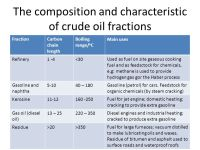 The Oil Industry. - ppt download