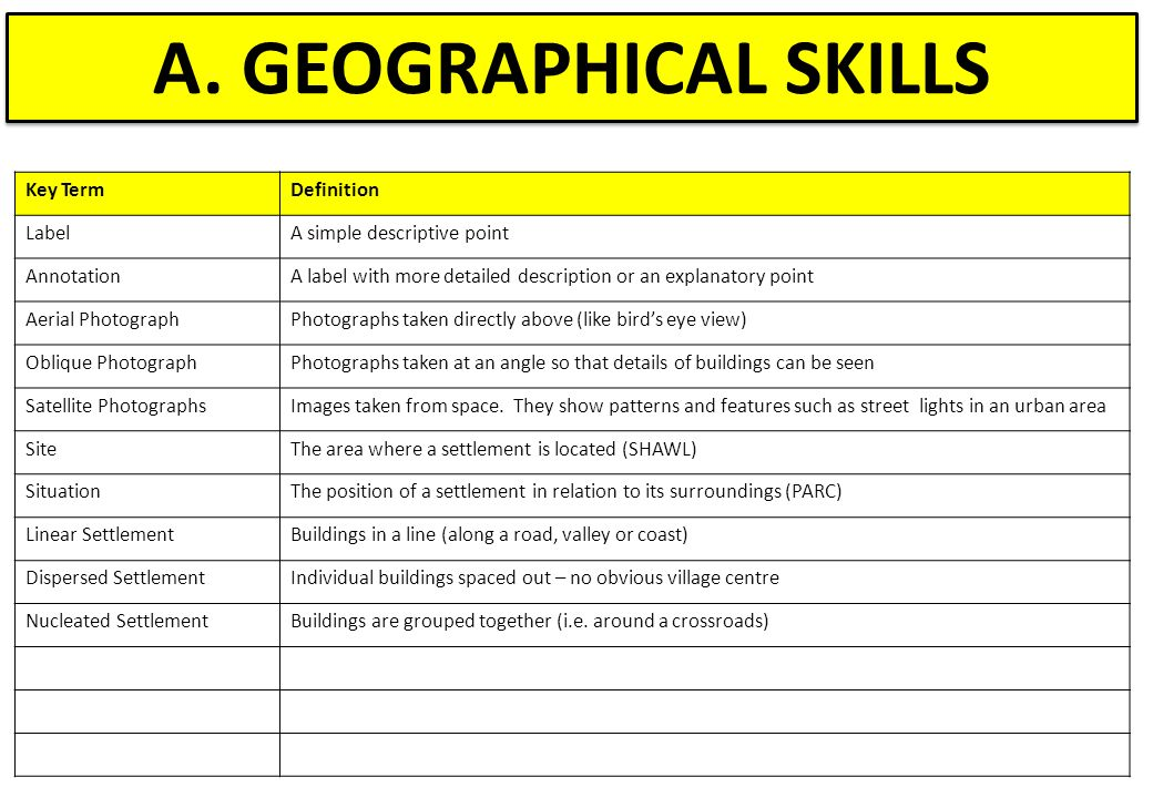 meaning of key skills xv-gimnazija
