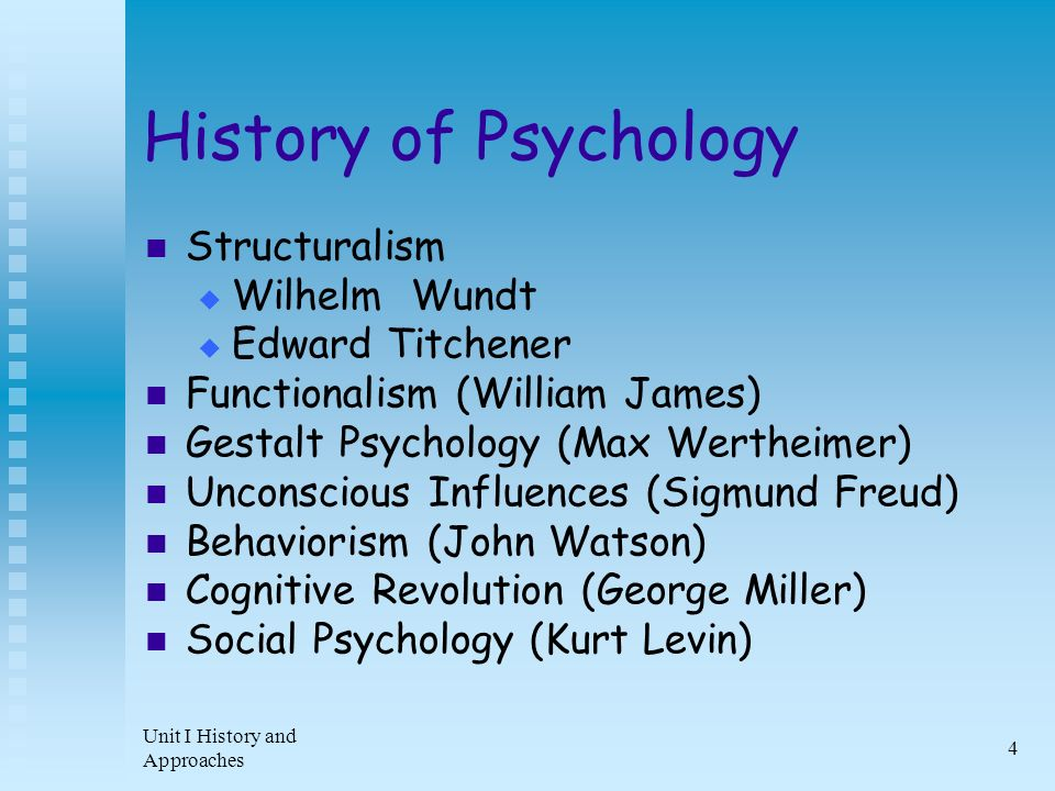 The history and development of behaviorism cognitive and gestalt