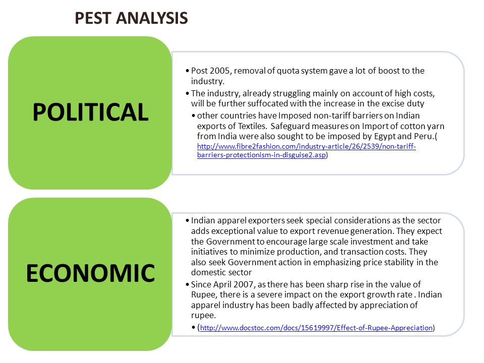 Pest Analysis Of Indian Aviation Industry