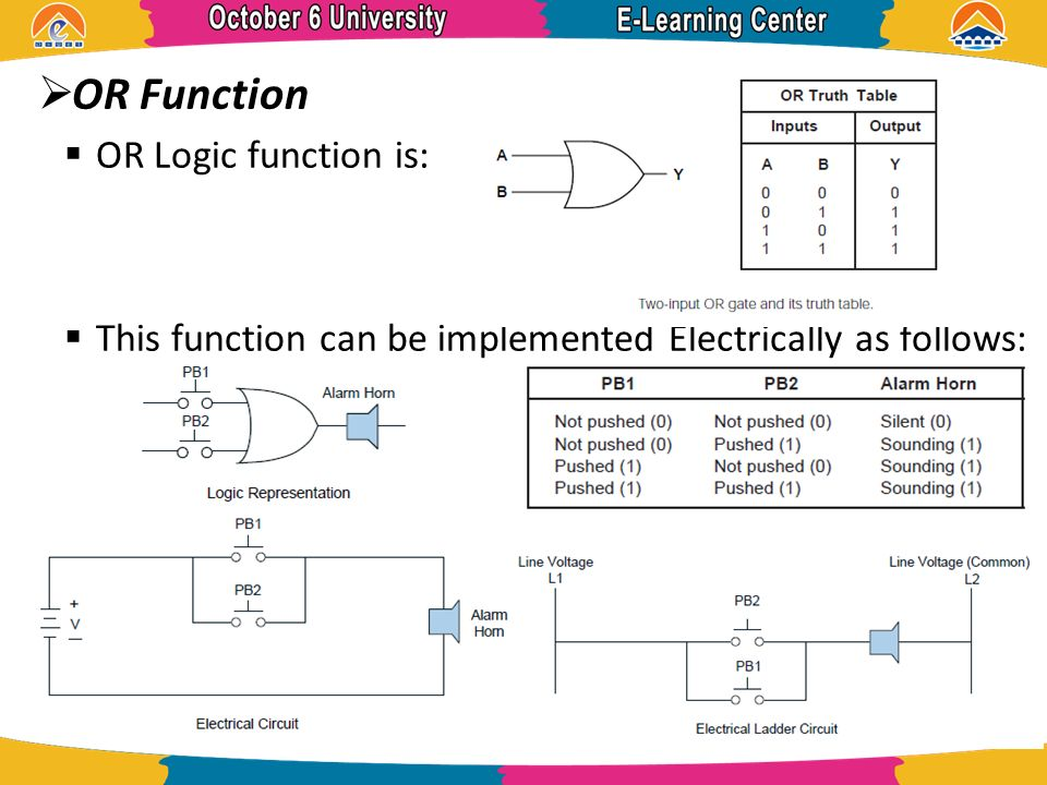 Basic electrical symbols and its functions pdf