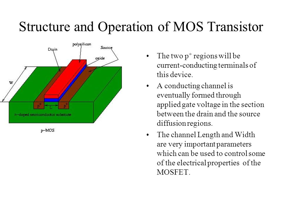 Structure and Operation of MOS Transistor - ppt download - mos transistor
