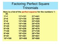 Factoring Perfect Square Trinomials Worksheet - Kidz ...