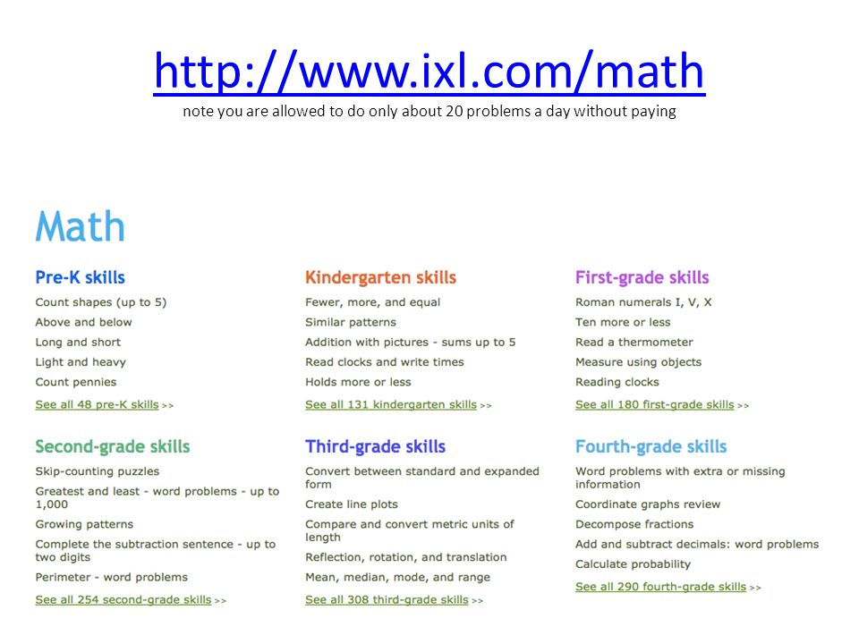 Make up of the exam Selected Response 40 multiple choice questions