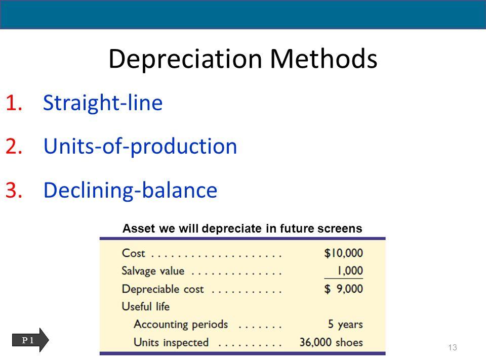 straight line method depreciation xv-gimnazija