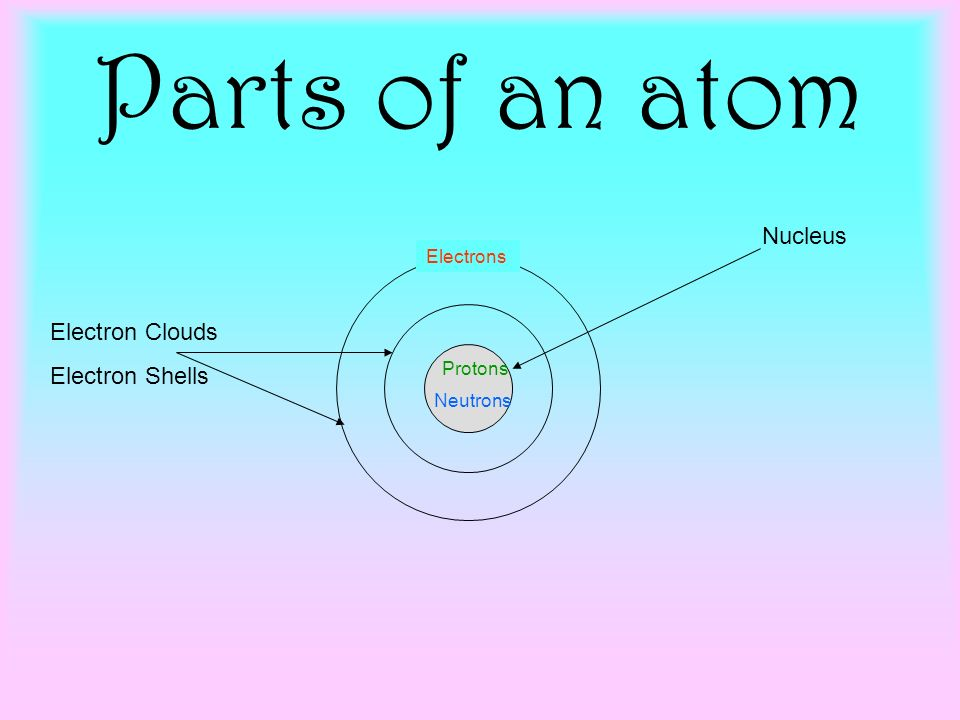 Atomic Structure - ppt video online download