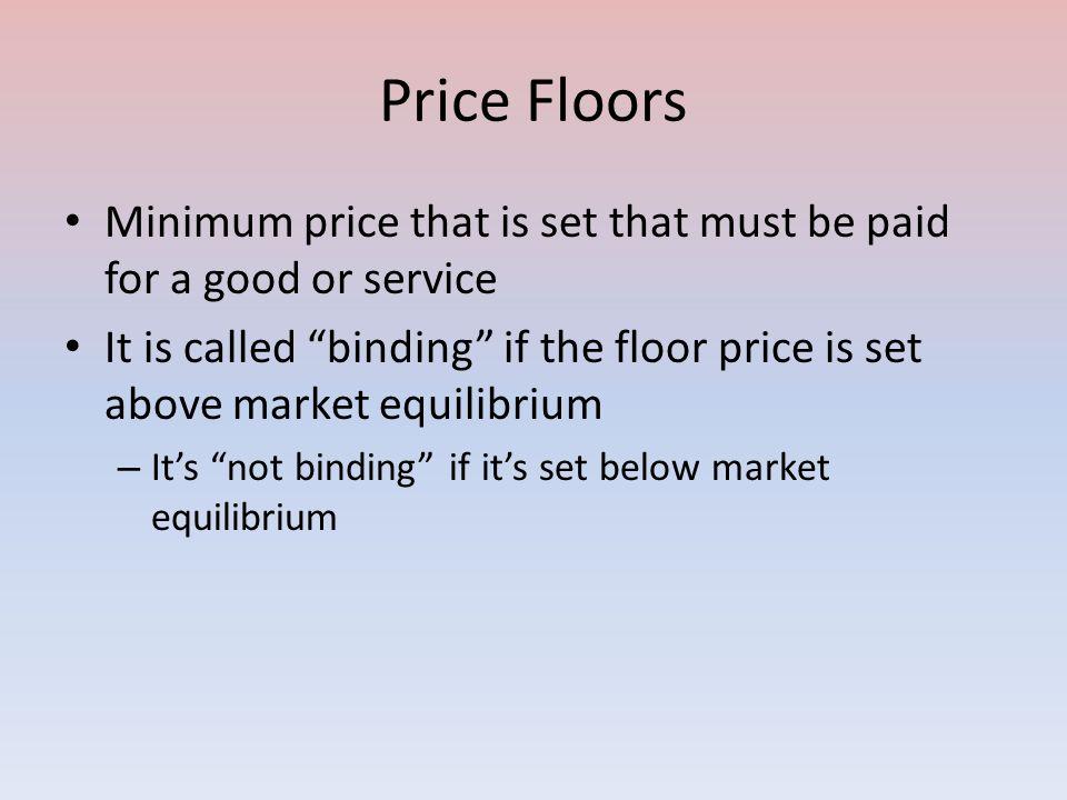 Market Efficiency Vs Efficiency Loss Ppt Video Online