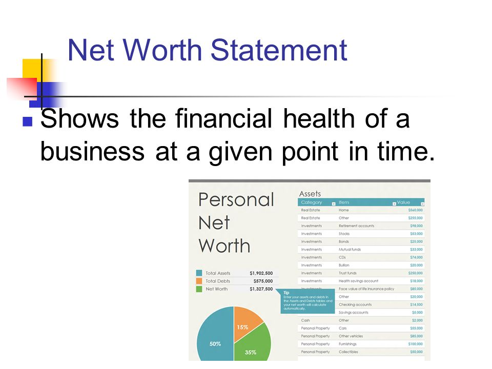 Business Net Worth ophion - business net worth