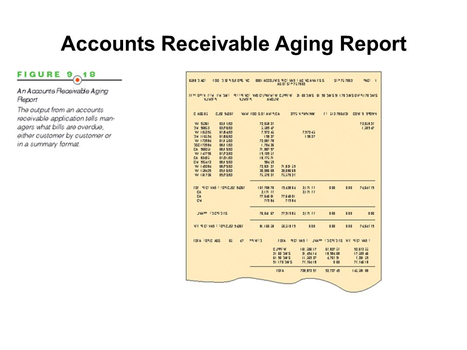what is an aging report - zaxa