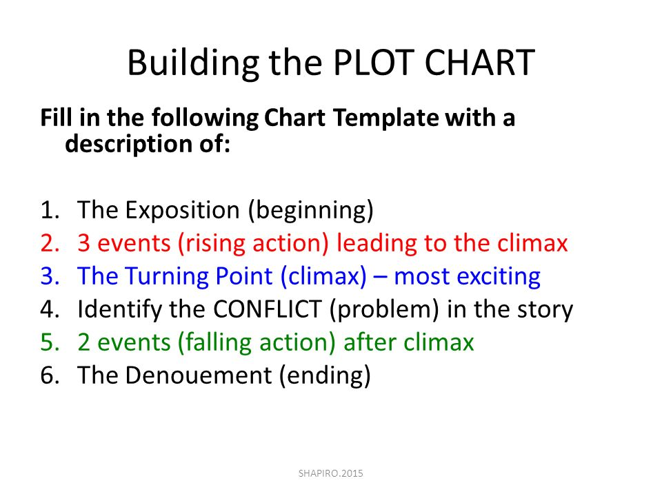Diagram Of A Plot Summary Teaching Ideas Pinterest PlotPlot