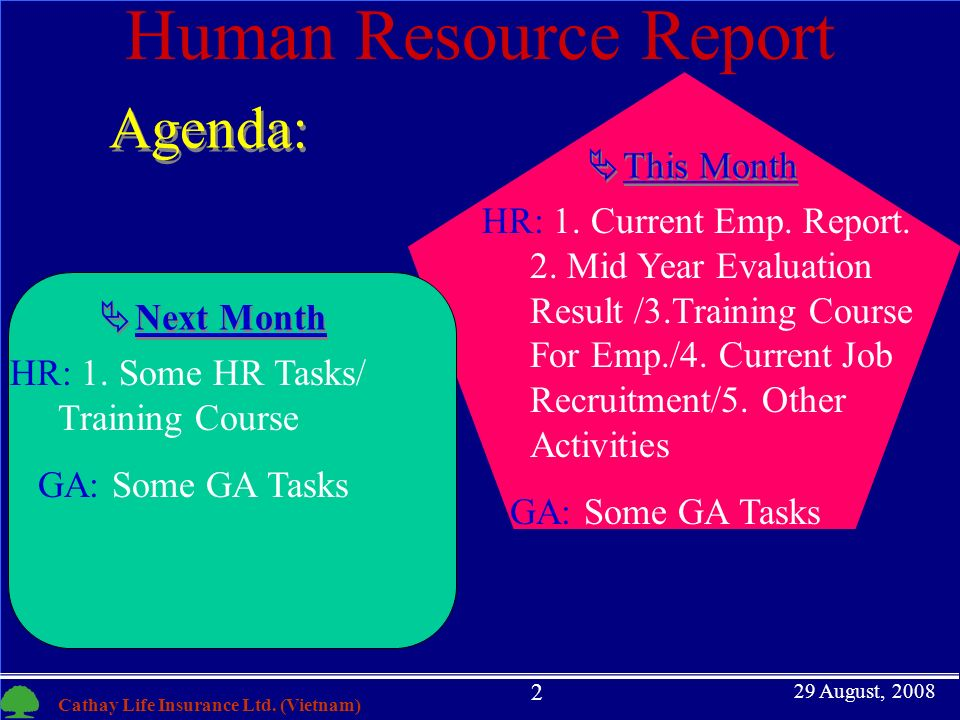 Hr Report Hr Report Eazework Home Hr Employee Termination And - hr report