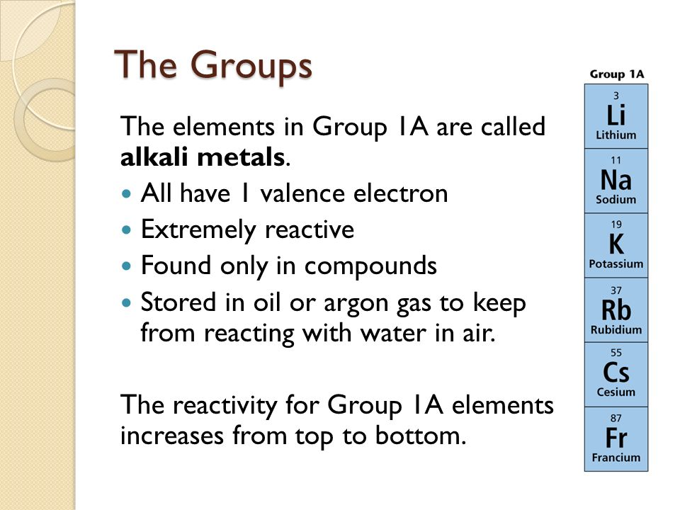 Periodic Table » The Periodic Table Group 1a - Periodic Table of - new periodic table of elements group 1a