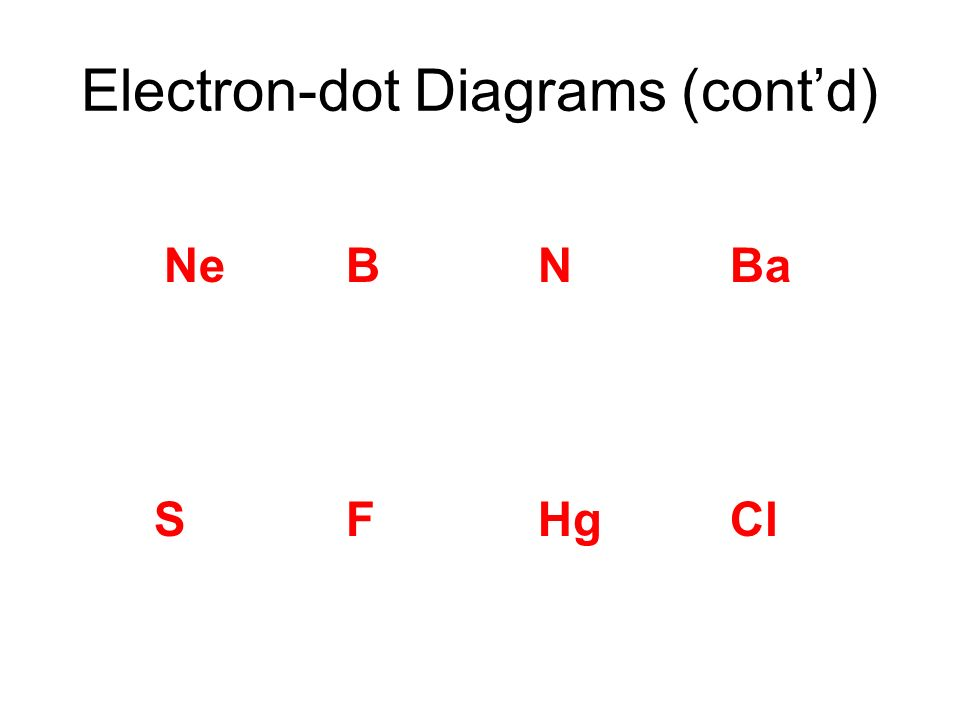 how to draw electron diagrams