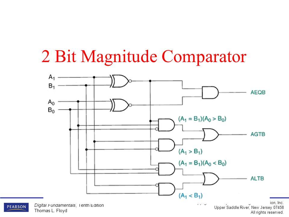 2 bit magnitude comparator logic diagram