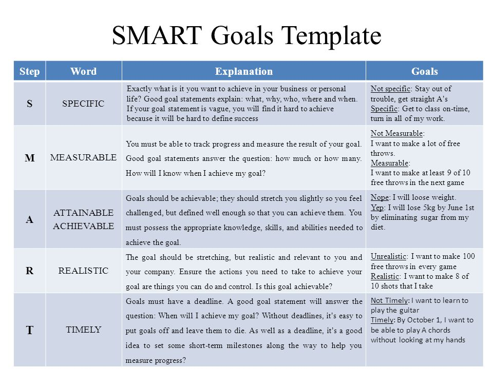 ATTAINABLE ACHIEVABLE - ppt video online download - smart goals template