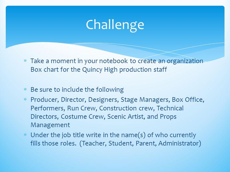 Production Organization and Management Staff - ppt video online - technical director job description