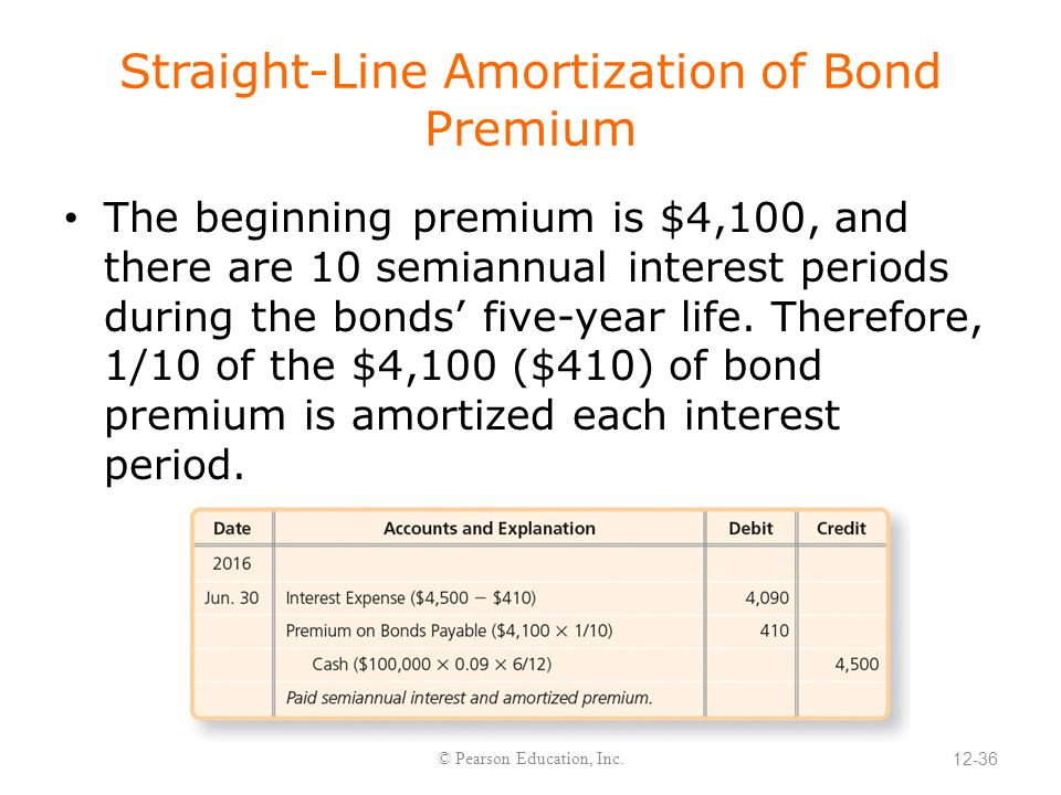 bond premium and straight line amortization bond discount