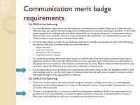 Communications Merit Badge Worksheet Answers - resultinfos