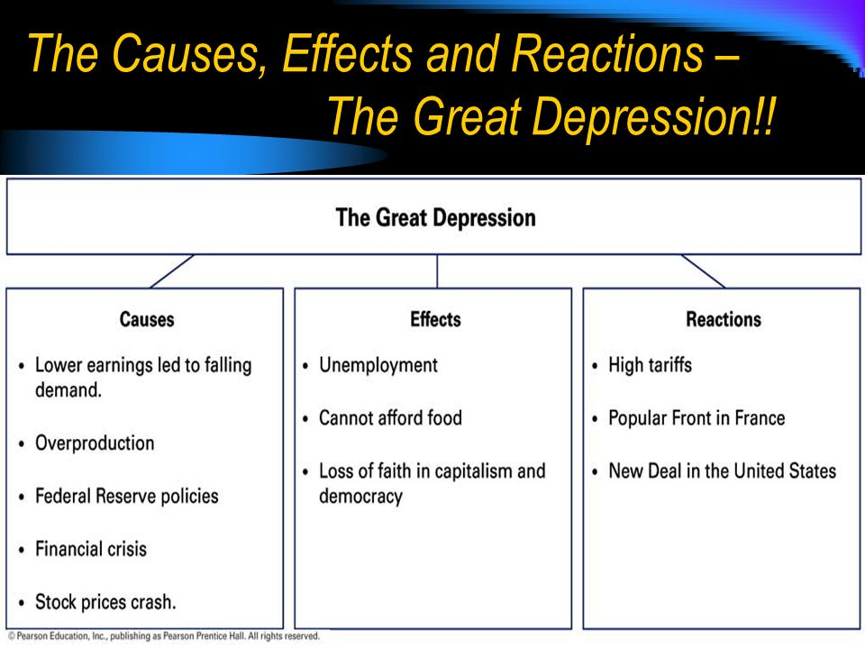 The causes and effects of depression College paper Help