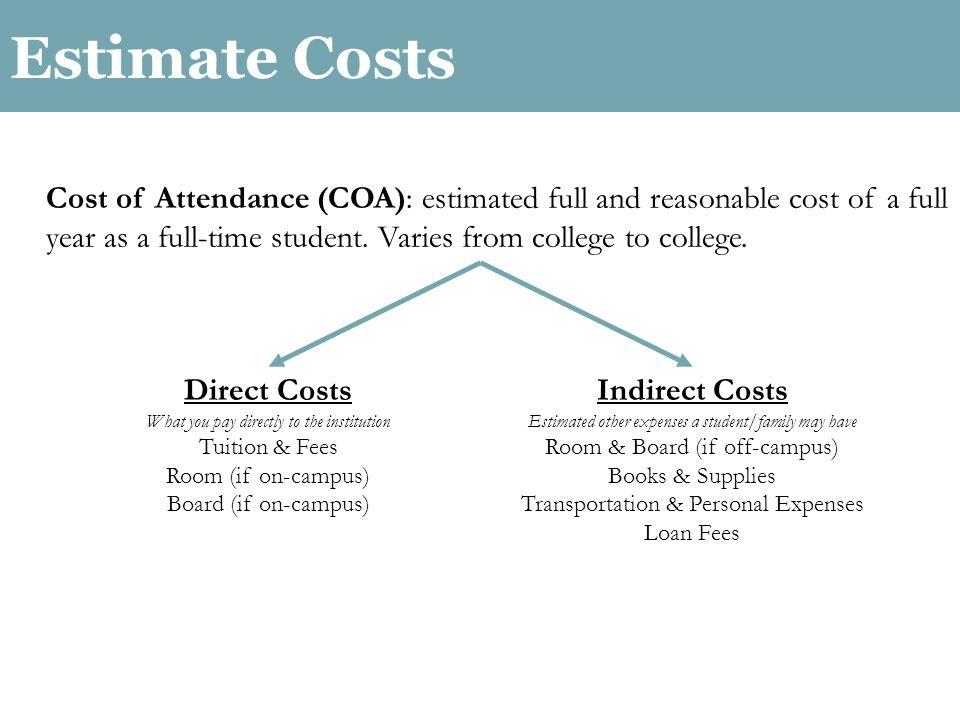 estimate college expenses - Tomadaretodonate