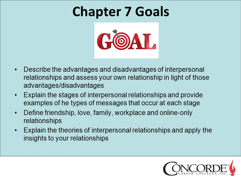 COM 110 Interpersonal Communication  Relationships - ppt download - interpersonal examples