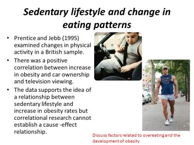 Discuss factors related to overeating and the development ...