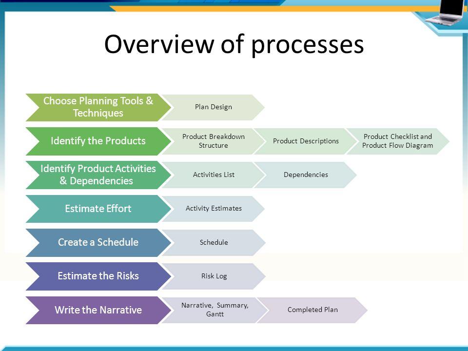 DOC ➤ Diagram Process Flow Diagram Narrative Ebook Schematic