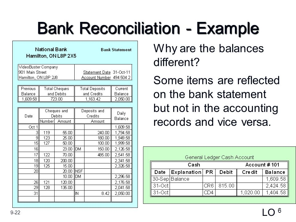 Internal Control and Cash C H A P T E R 8 - ppt video online download - bank reconciliation example