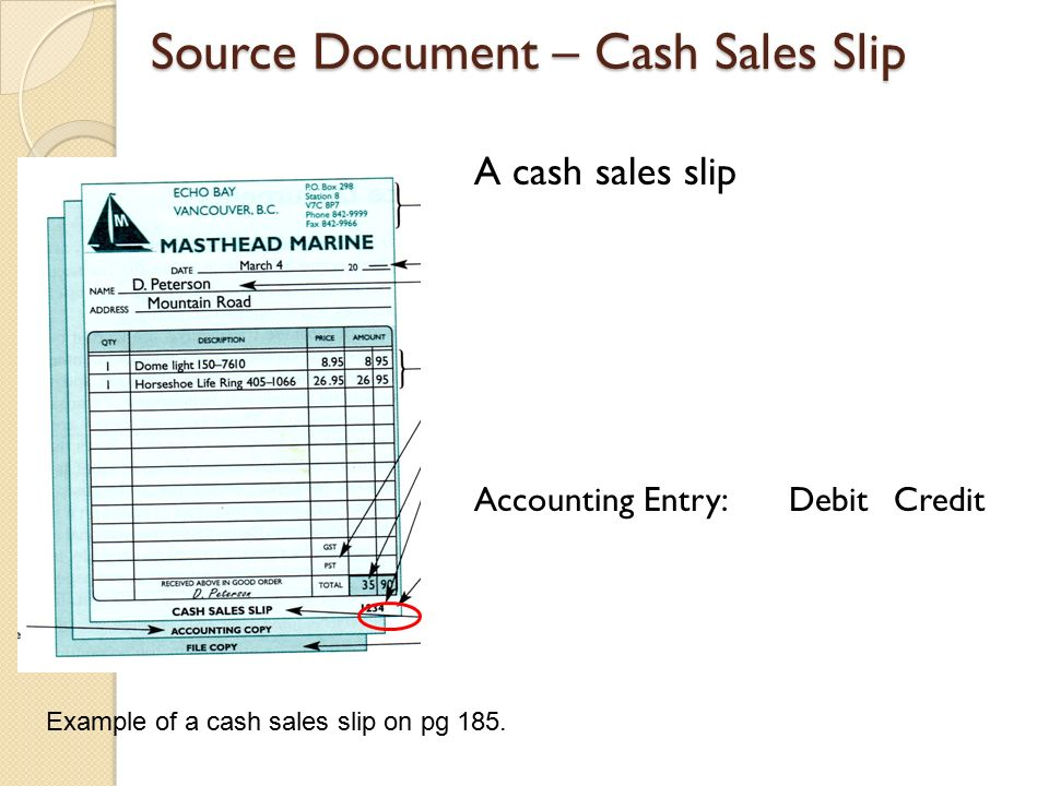 Source Documents (Textbook pages - ppt video online download - cash sales slip