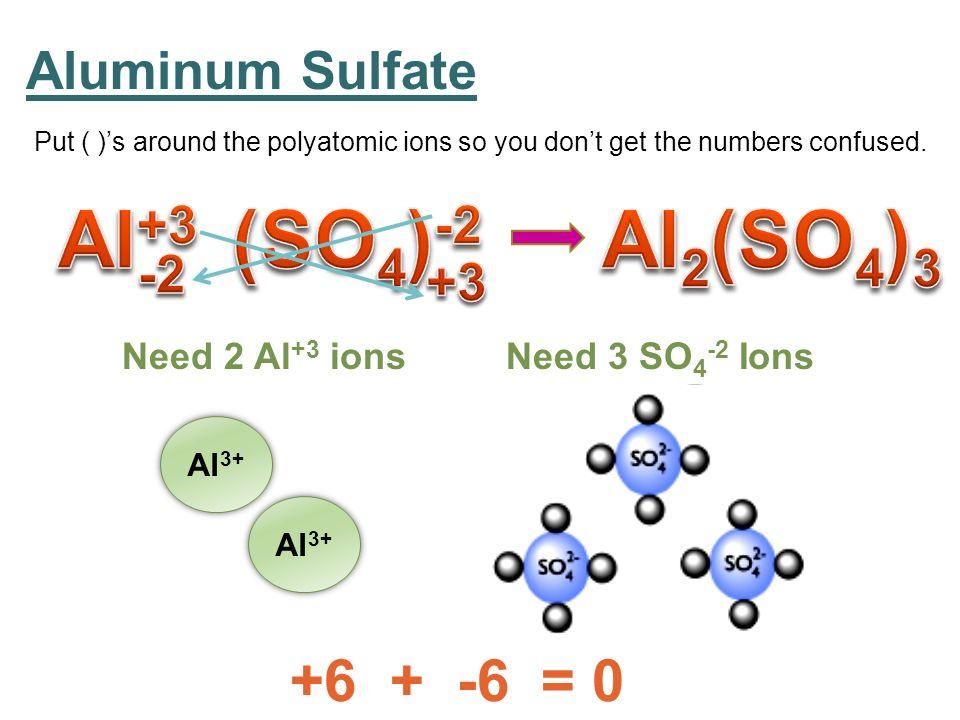 Lewis Dot Structure So4-2 - Covalent Bonding - ppt download