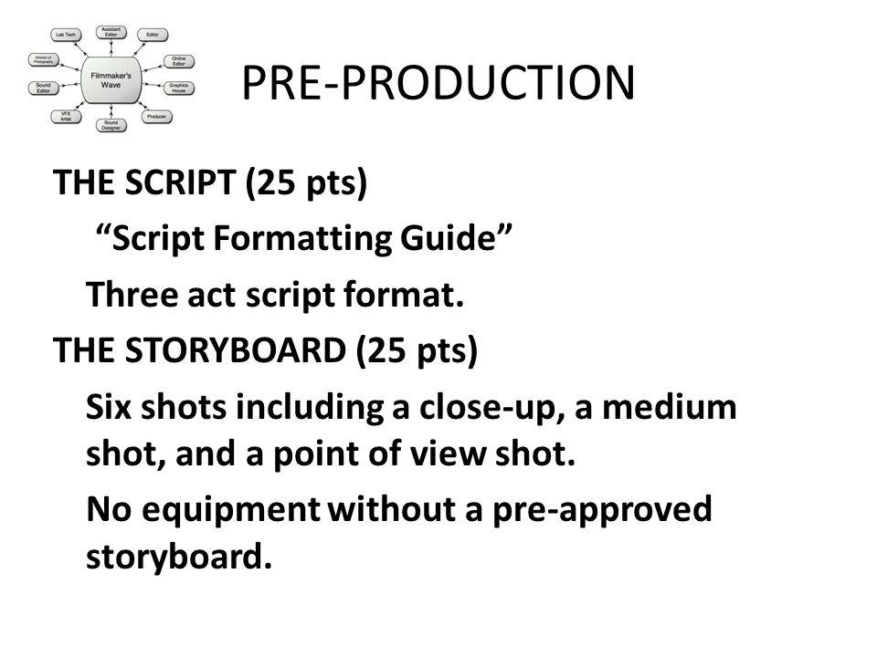 script storyboard wtfhyd - sample script storyboard