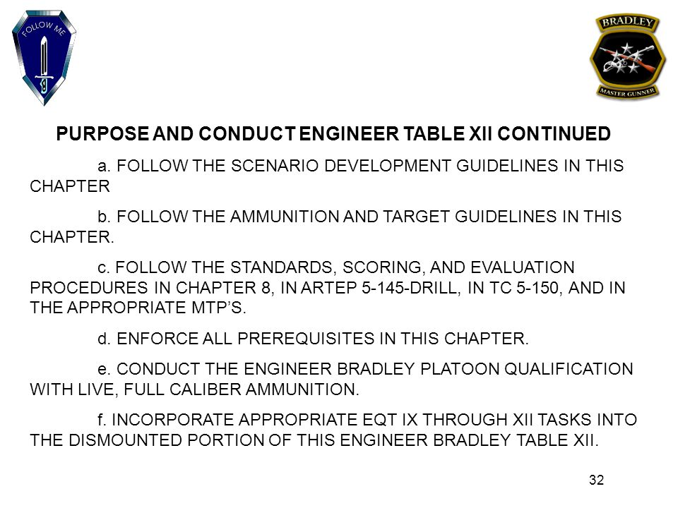 ENGINEER PLATOON GUNNERY - ppt download - qualification table