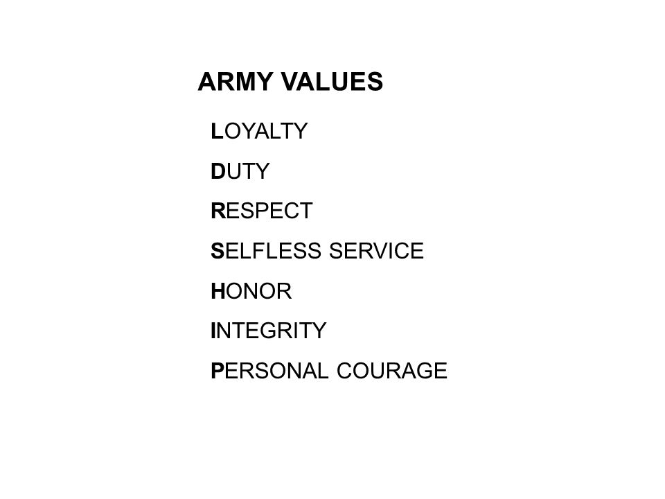 Army values essay personal courage Research paper Academic Service - personal integrity essay