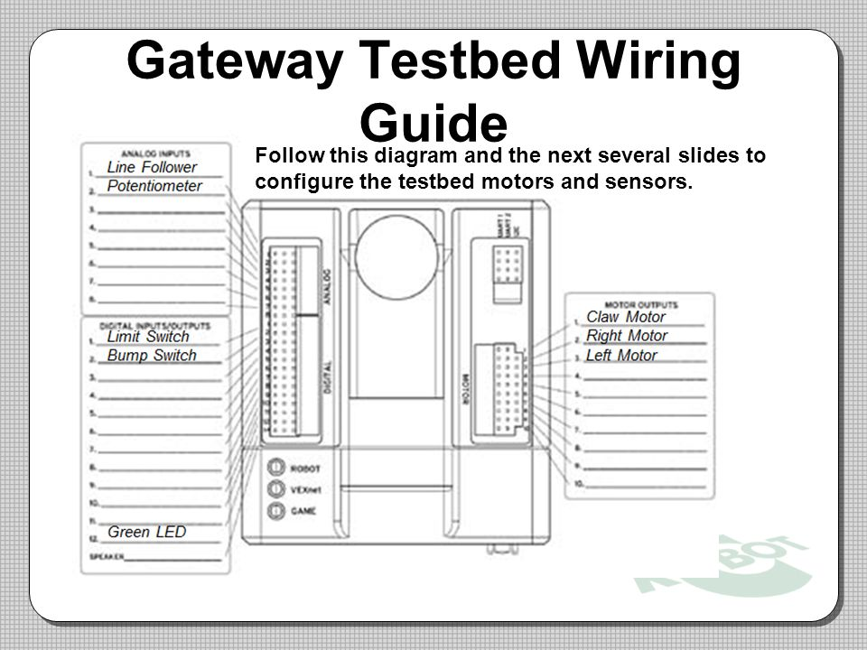 house wiring gauge guide