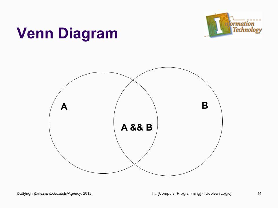 logic venn diagram separate