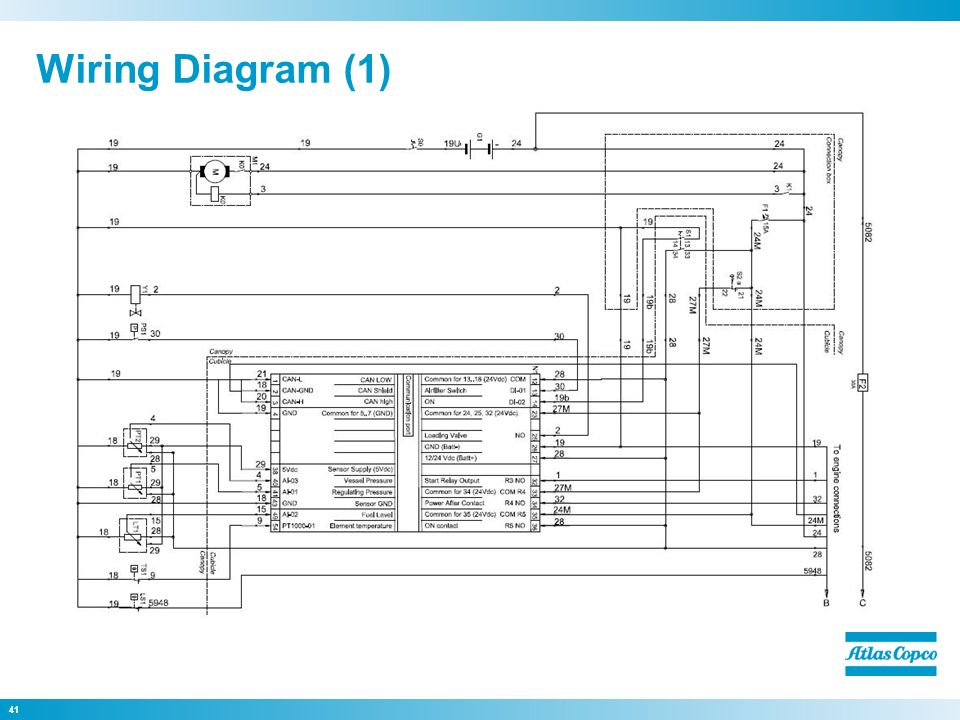 electrical wiring diagram ppt auto electrical wiring diagram rh zfzx me