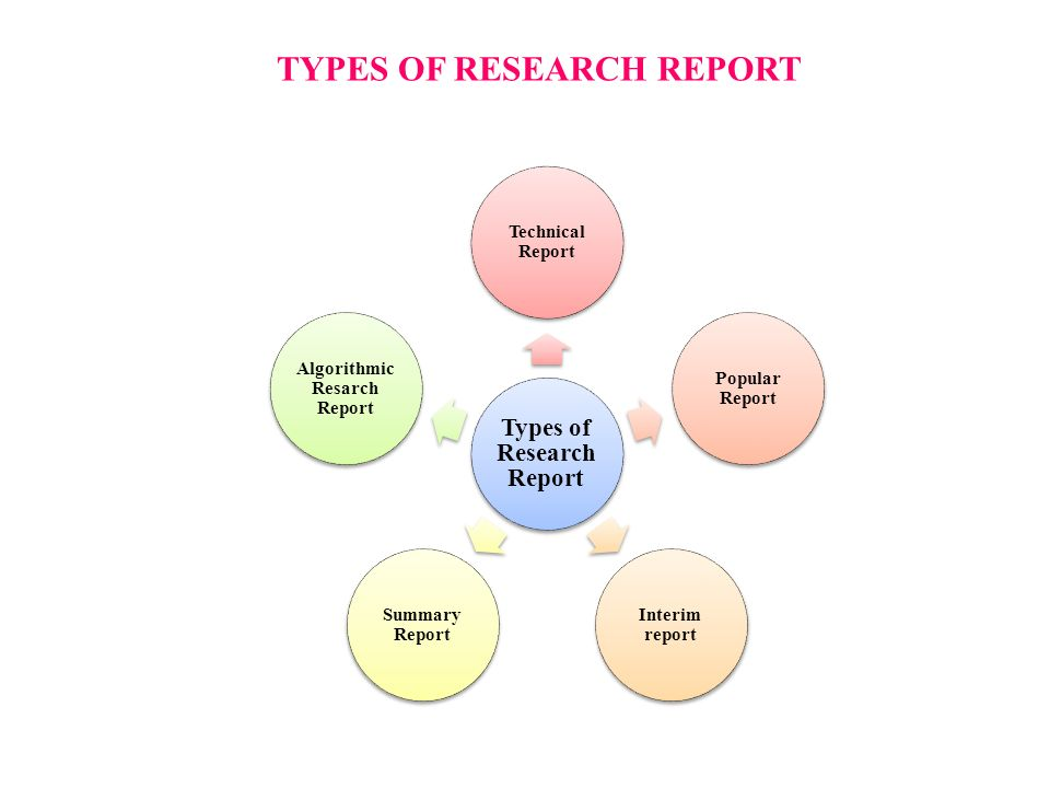What is research report and types - What is the difference between a