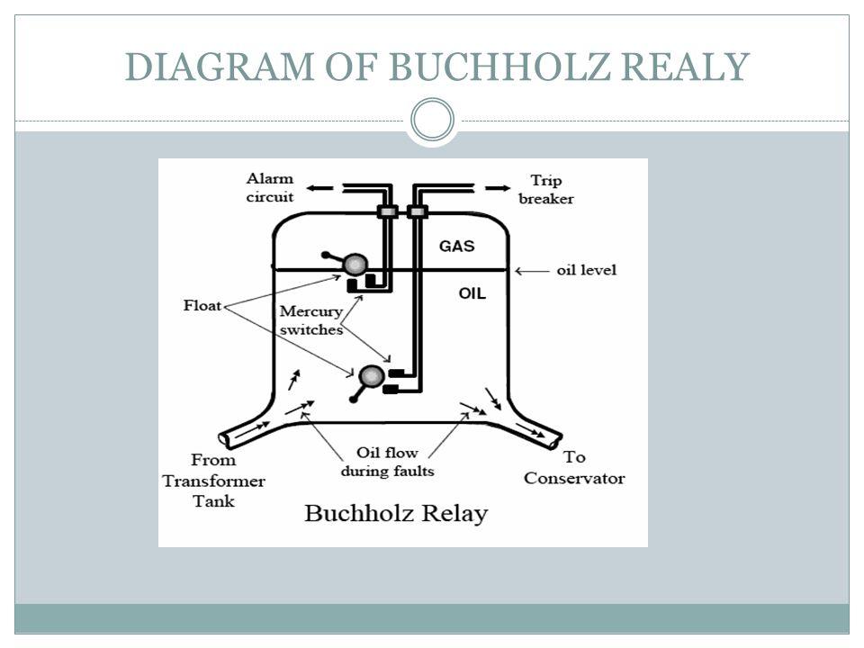 DOC ➤ Diagram Sony Cdx Gt250mp Wiring Diagram Ebook Schematic
