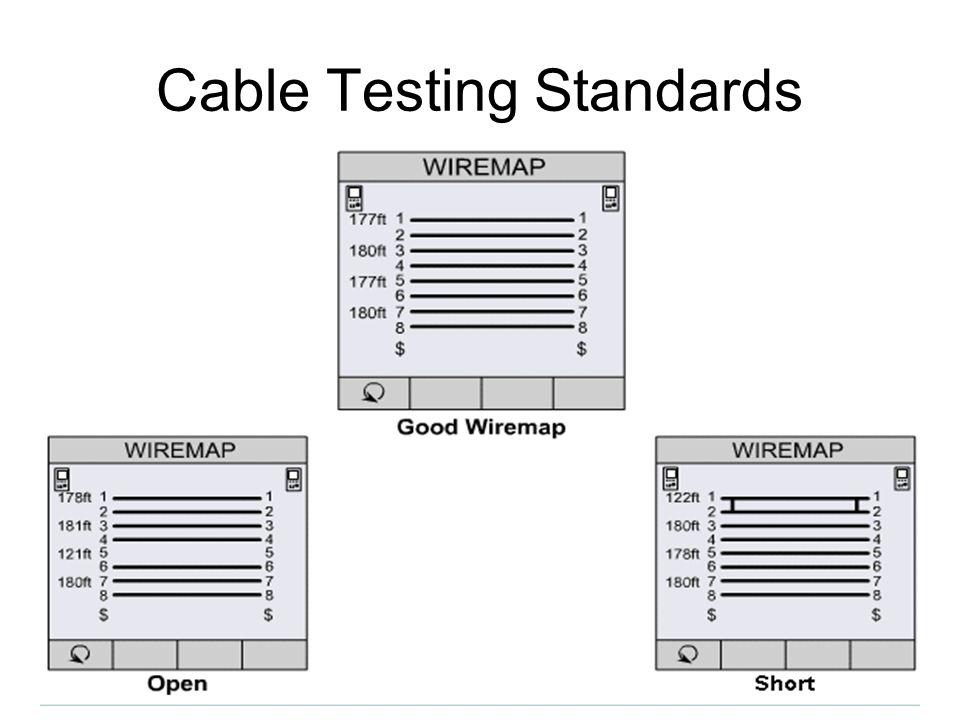 utp wiring standards